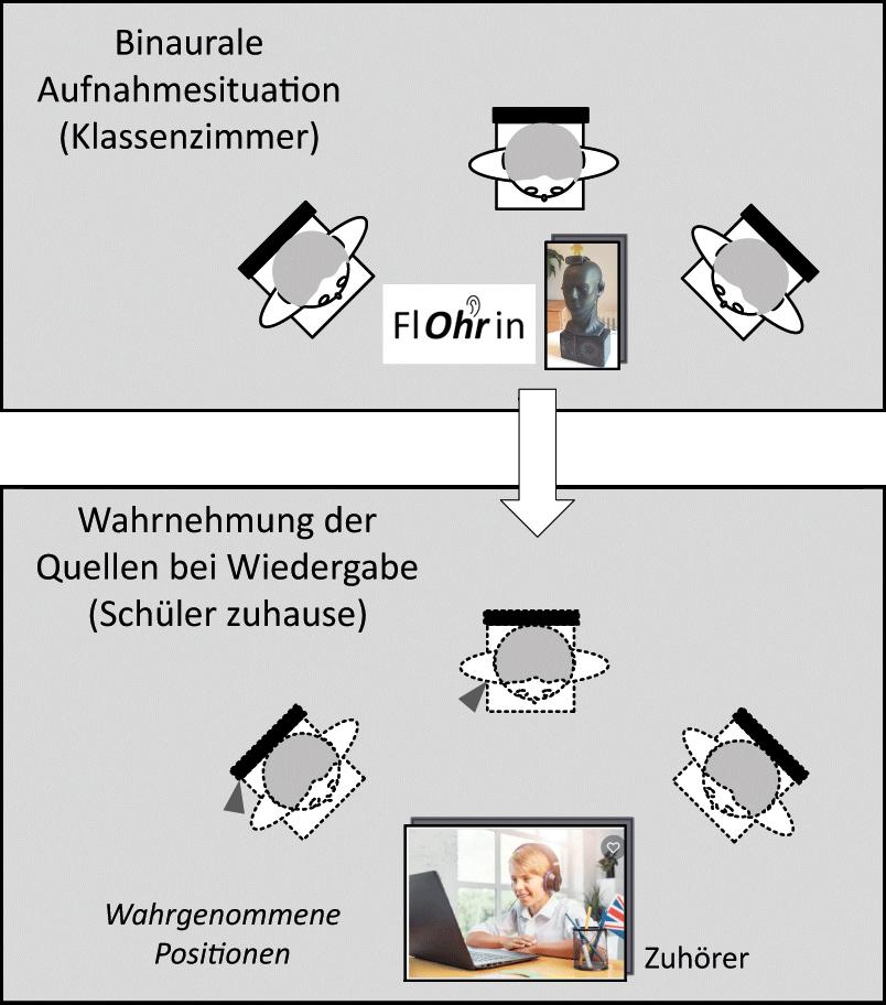 Anwendung mit Mohritz