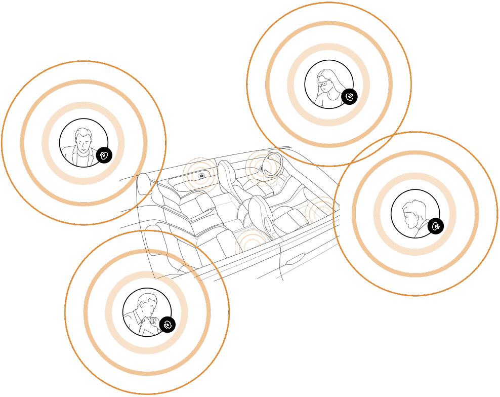 Immersive 3D-audio for Entertainment